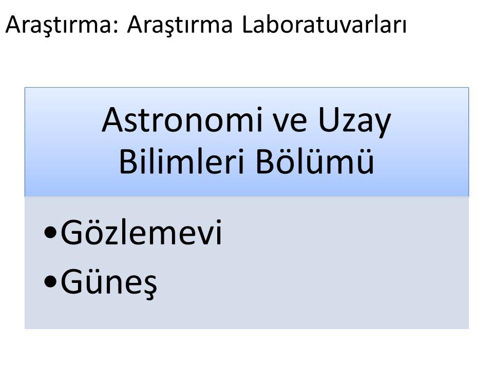 Araştırma: Araştırma Laboratuvarları Astronomi ve Uzay Bilimleri Bölümü •Gözlemevi •Güneş