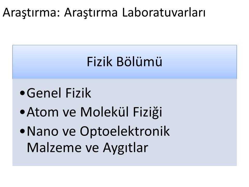 Araştırma: Araştırma Laboratuvarları Fizik Bölümü •Genel Fizik •Atom ve Molekül Fiziği •Nano ve Optoelektronik Malzeme ve Aygıtlar
