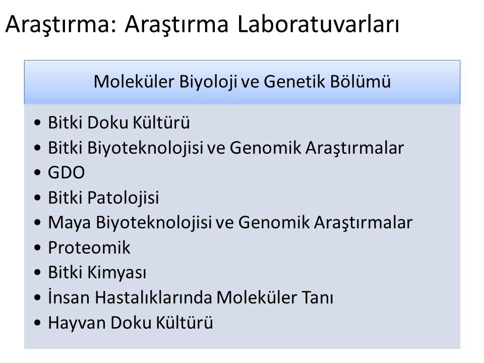 Araştırma: Araştırma Laboratuvarları Moleküler Biyoloji ve Genetik Bölümü •Bitki Doku Kültürü •Bitki Biyoteknolojisi ve Genomik Araştırmalar •GDO •Bit