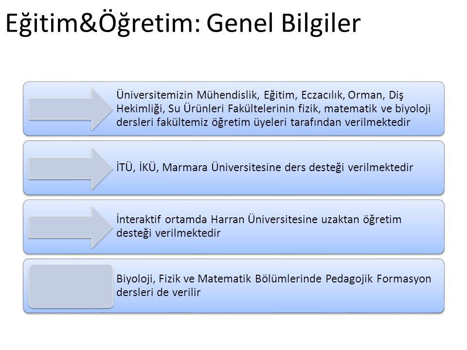 Eğitim&Öğretim: Genel Bilgiler Üniversitemizin Mühendislik, Eğitim, Eczacılık, Orman, Diş Hekimliği, Su Ürünleri Fakültelerinin fizik, matematik ve bi