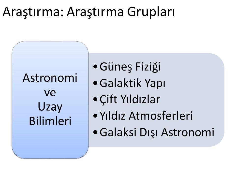 Araştırma: Araştırma Grupları •Güneş Fiziği •Galaktik Yapı •Çift Yıldızlar •Yıldız Atmosferleri •Galaksi Dışı Astronomi Astronomi ve Uzay Bilimleri
