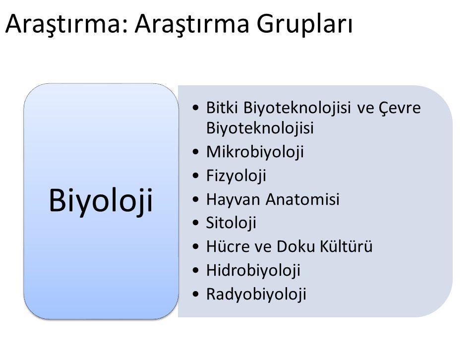 Araştırma: Araştırma Grupları •Bitki Biyoteknolojisi ve Çevre Biyoteknolojisi •Mikrobiyoloji •Fizyoloji •Hayvan Anatomisi •Sitoloji •Hücre ve Doku Kül
