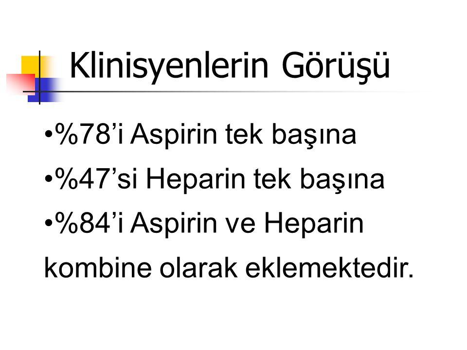 Klinisyenlerin Görüşü •%78'i Aspirin tek başına •%47'si Heparin tek başına •%84'i Aspirin ve Heparin kombine olarak eklemektedir.