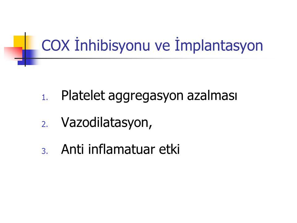 COX İnhibisyonu ve İmplantasyon 1. Platelet aggregasyon azalması 2. Vazodilatasyon, 3. Anti inflamatuar etki