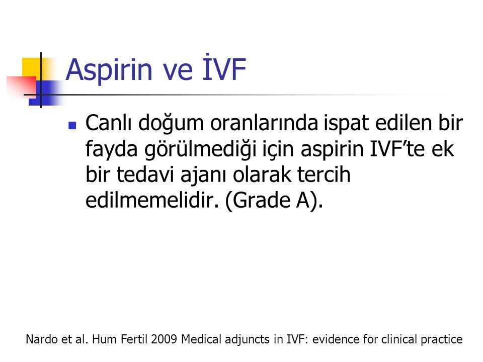 Aspirin ve İVF  Canlı doğum oranlarında ispat edilen bir fayda görülmediği için aspirin IVF'te ek bir tedavi ajanı olarak tercih edilmemelidir. (Grad