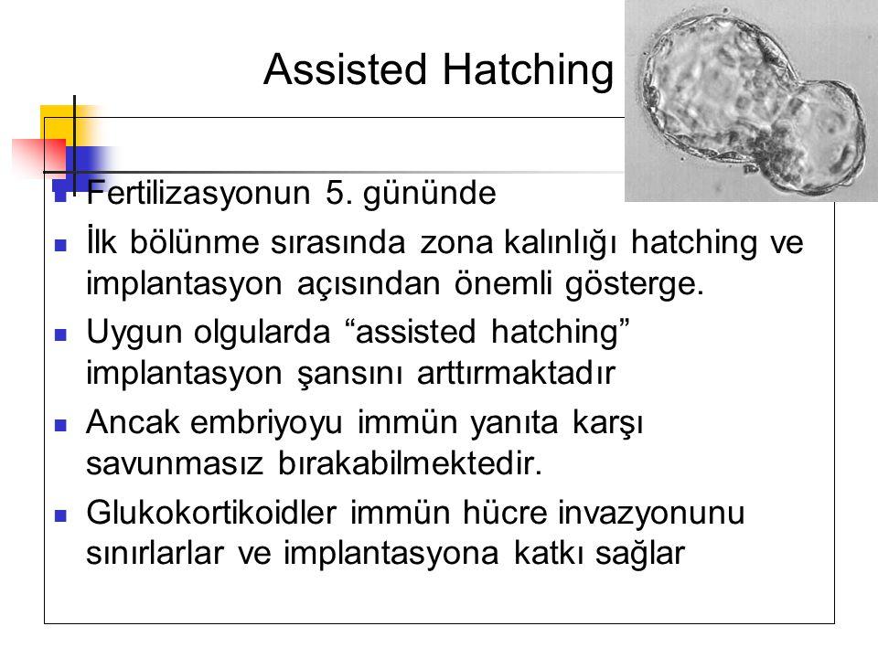 Assisted Hatching  Fertilizasyonun 5. gününde  İlk bölünme sırasında zona kalınlığı hatching ve implantasyon açısından önemli gösterge.  Uygun olgu