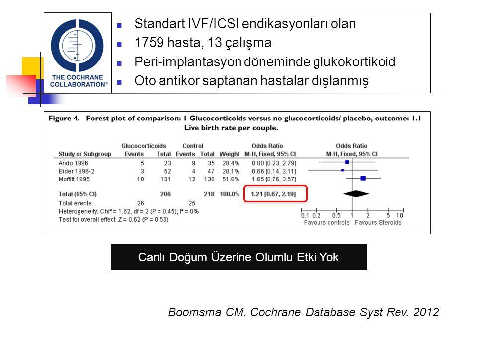 Boomsma CM. Cochrane Database Syst Rev. 2012  Standart IVF/ICSI endikasyonları olan  1759 hasta, 13 çalışma  Peri-implantasyon döneminde glukokorti