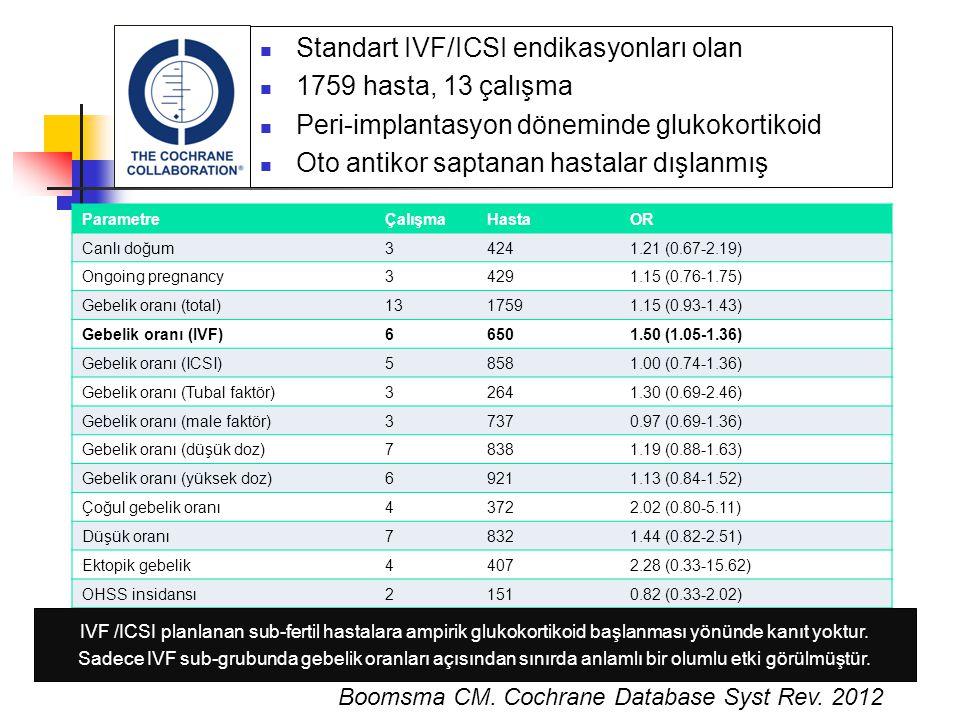  Standart IVF/ICSI endikasyonları olan  1759 hasta, 13 çalışma  Peri-implantasyon döneminde glukokortikoid  Oto antikor saptanan hastalar dışlanmı