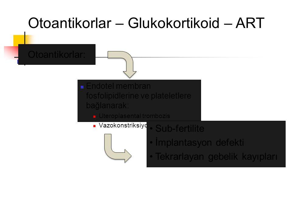 Otoantikorlar – Glukokortikoid – ART Otoantikorlar:  Endotel membran fosfolipidlerine ve plateletlere bağlanarak:  Uteroplasental trombozis  Vazoko