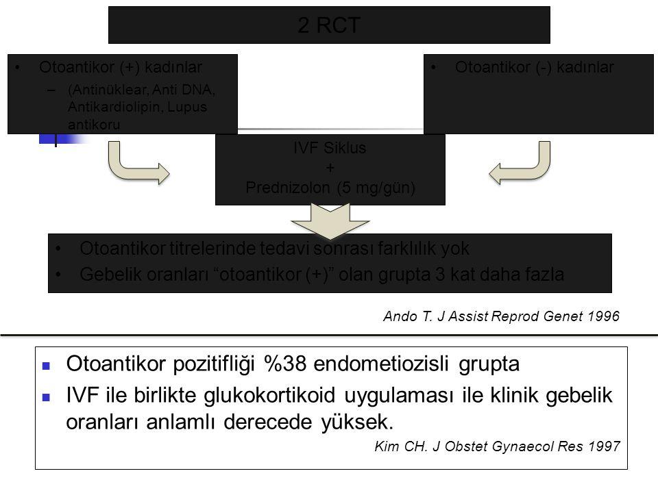 2 RCT  Otoantikor pozitifliği %38 endometiozisli grupta  IVF ile birlikte glukokortikoid uygulaması ile klinik gebelik oranları anlamlı derecede yük