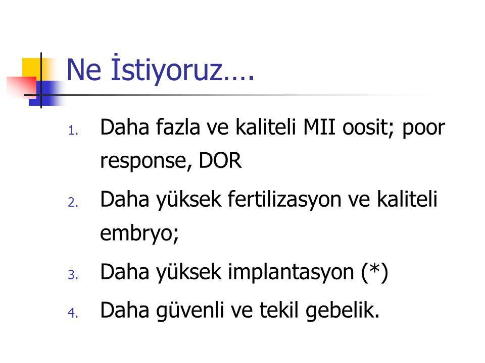 Ne İstiyoruz…. 1. Daha fazla ve kaliteli MII oosit; poor response, DOR 2. Daha yüksek fertilizasyon ve kaliteli embryo; 3. Daha yüksek implantasyon (*