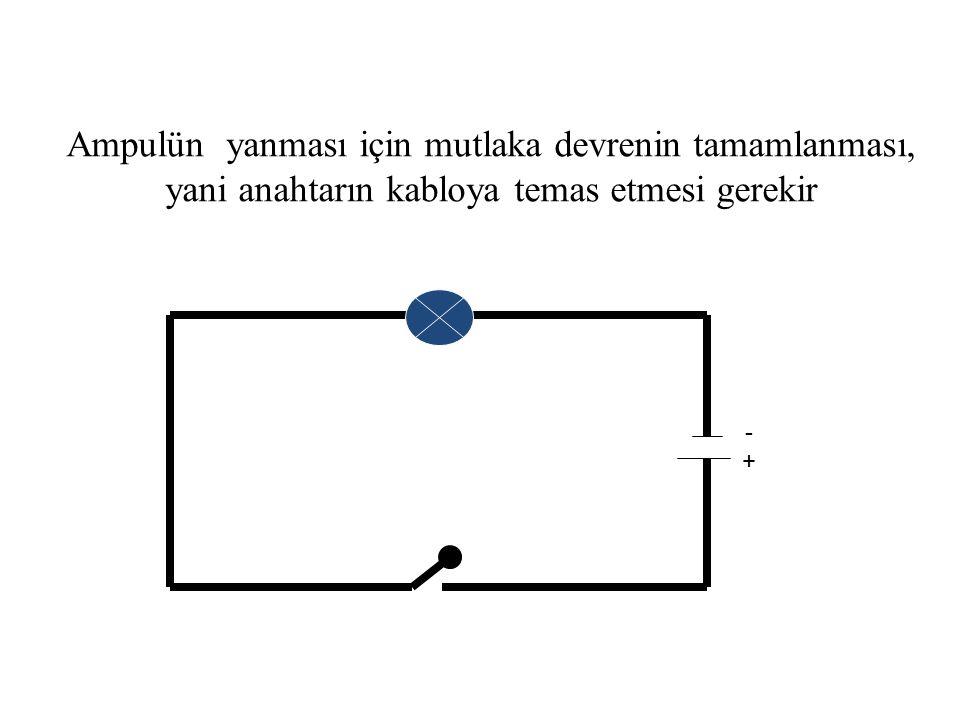 Ampulün yanması için mutlaka devrenin tamamlanması, yani anahtarın kabloya temas etmesi gerekir - +