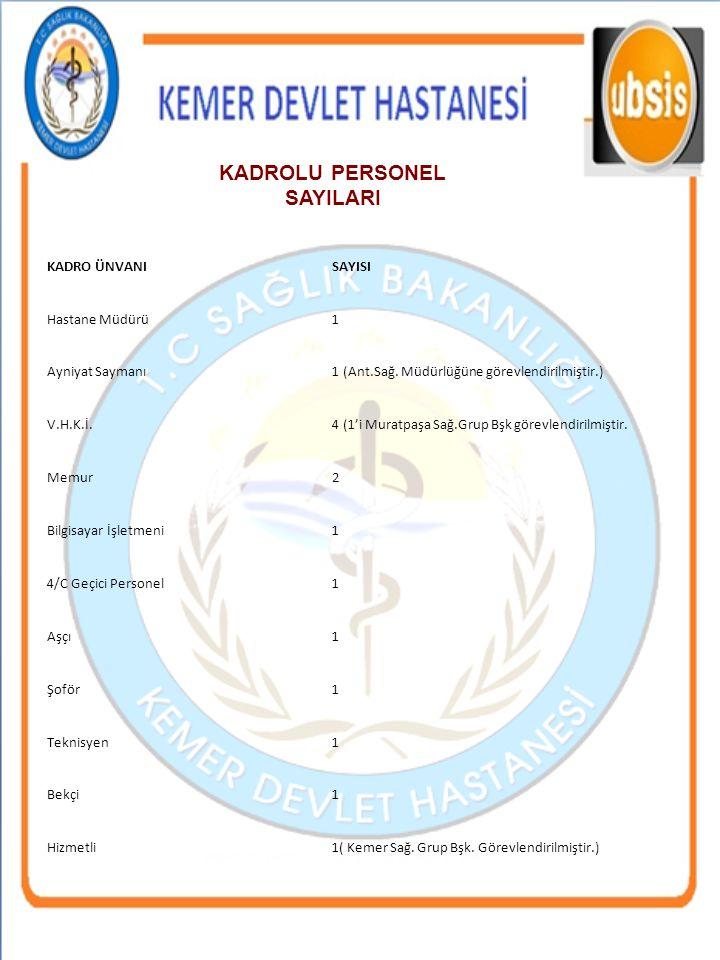 KADRO ÜNVANISAYISI Hastane Müdürü1 Ayniyat Saymanı1 (Ant.Sağ. Müdürlüğüne görevlendirilmiştir.) V.H.K.İ.4 (1'i Muratpaşa Sağ.Grup Bşk görevlendirilmiş
