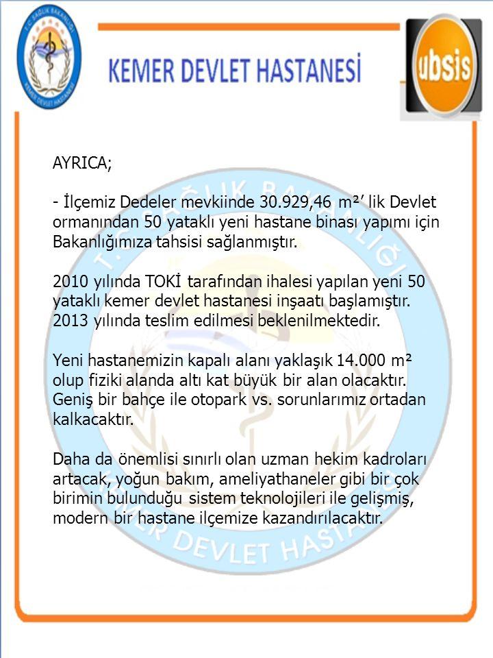 AYRICA; - İlçemiz Dedeler mevkiinde 30.929,46 m²' lik Devlet ormanından 50 yataklı yeni hastane binası yapımı için Bakanlığımıza tahsisi sağlanmıştır.