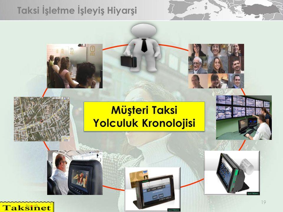 19 Müşteri Taksi Yolculuk Kronolojisi Taksi İşletme İşleyiş Hiyarşi