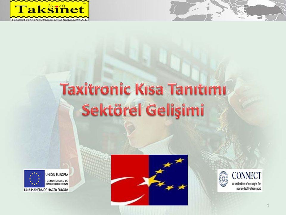 25 Taksi Sürücüsü Sebep-Sonuç-Fayda Taksi Sürücüsü Sebep-Sonuç-Fayda: •Bozuk para bulundurma zorunluluğunun ortadan kalkması.