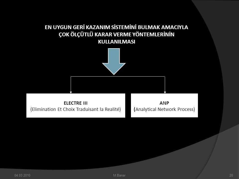04.03.2010M.Banar20 ELECTRE III (Elimination Et Choix Traduisant la Realité) ANP (Analytical Network Process) EN UYGUN GERİ KAZANIM SİSTEMİNİ BULMAK A