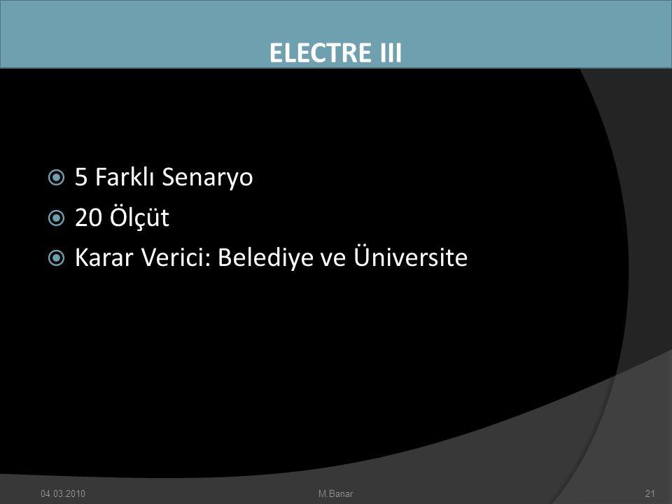 ELECTRE III  5 Farklı Senaryo  20 Ölçüt  Karar Verici: Belediye ve Üniversite 04.03.2010M.Banar21