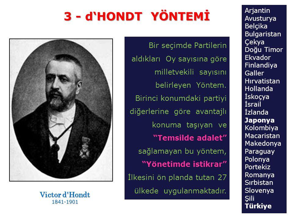 Victor d'Hondt 1841-1901 Arjantin Avusturya Belçika Bulgaristan Çekya Doğu Timor Ekvador Finlandiya Galler Hırvatistan Hollanda İskoçya İsrail İzlanda