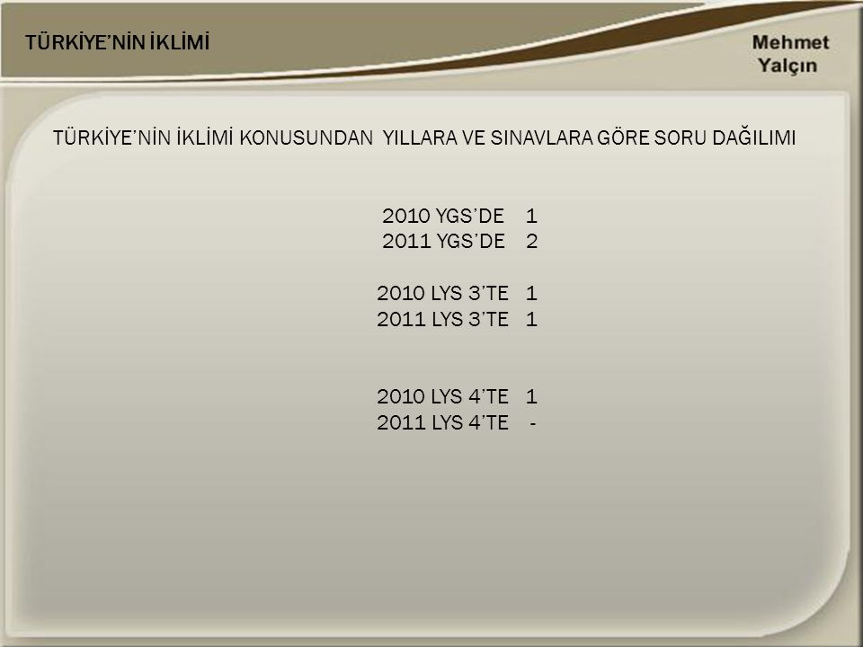 TÜRKİYE'NİN İKLİMİ TÜRKİYE'NİN İKLİMİ KONUSUNDAN YILLARA VE SINAVLARA GÖRE SORU DAĞILIMI 2010 YGS'DE 1 2011 YGS'DE 2 2010 LYS 3'TE 1 2011 LYS 3'TE 1 2