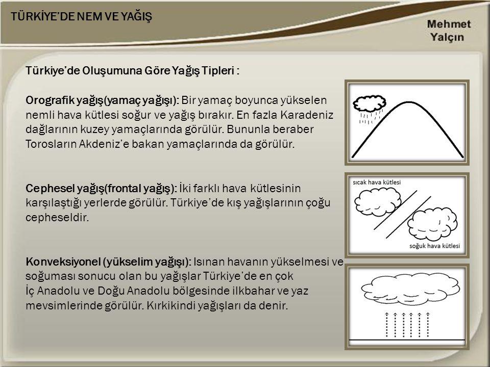 TÜRKİYE'DE NEM VE YAĞIŞ Türkiye'de Oluşumuna Göre Yağış Tipleri : Orografik yağış(yamaç yağışı): Bir yamaç boyunca yükselen nemli hava kütlesi soğur v