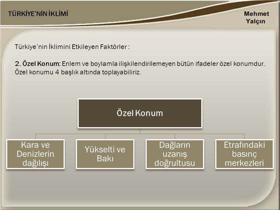 TÜRKİYE'NİN İKLİMİ Türkiye'nin İklimini Etkileyen Faktörler : 2. Özel Konum: Enlem ve boylamla ilişkilendirilemeyen bütün ifadeler özel konumdur. Özel