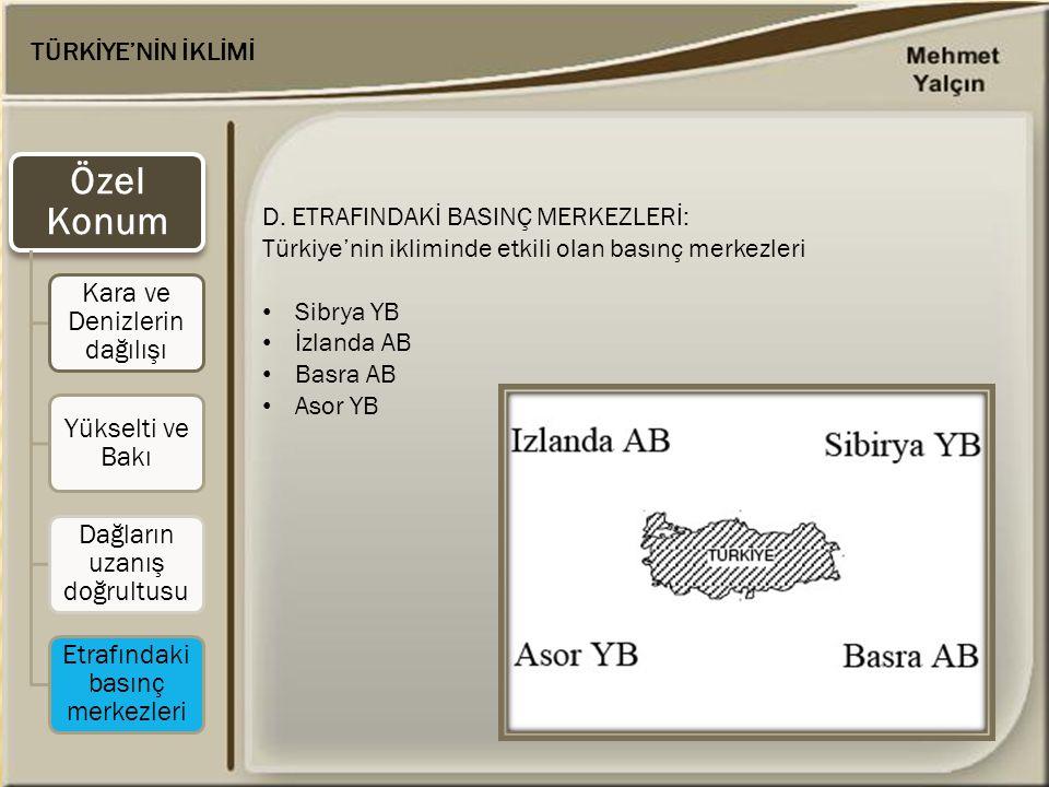 TÜRKİYE'NİN İKLİMİ D. ETRAFINDAKİ BASINÇ MERKEZLERİ: Türkiye'nin ikliminde etkili olan basınç merkezleri • Sibrya YB • İzlanda AB • Basra AB • Asor YB