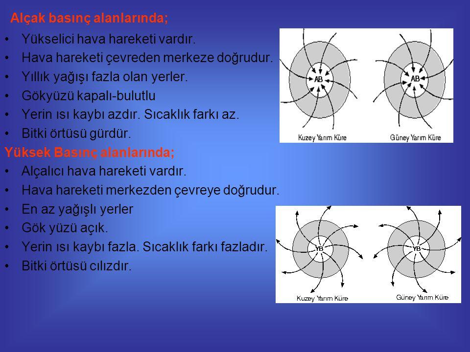 Basınç alanlarında yükselici hava hareketi vardır hava