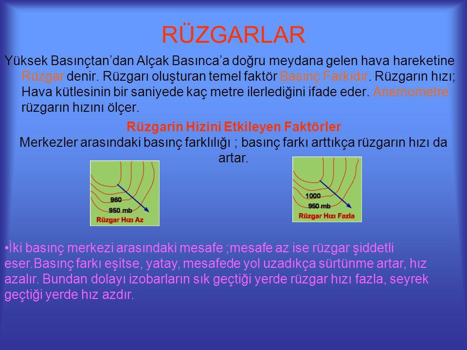 RÜZGARLAR Yüksek Basınçtan'dan Alçak Basınca'a doğru meydana gelen hava hareketine Rüzgar denir. Rüzgarı oluşturan temel faktör Basınç Farkıdır. Rüzga