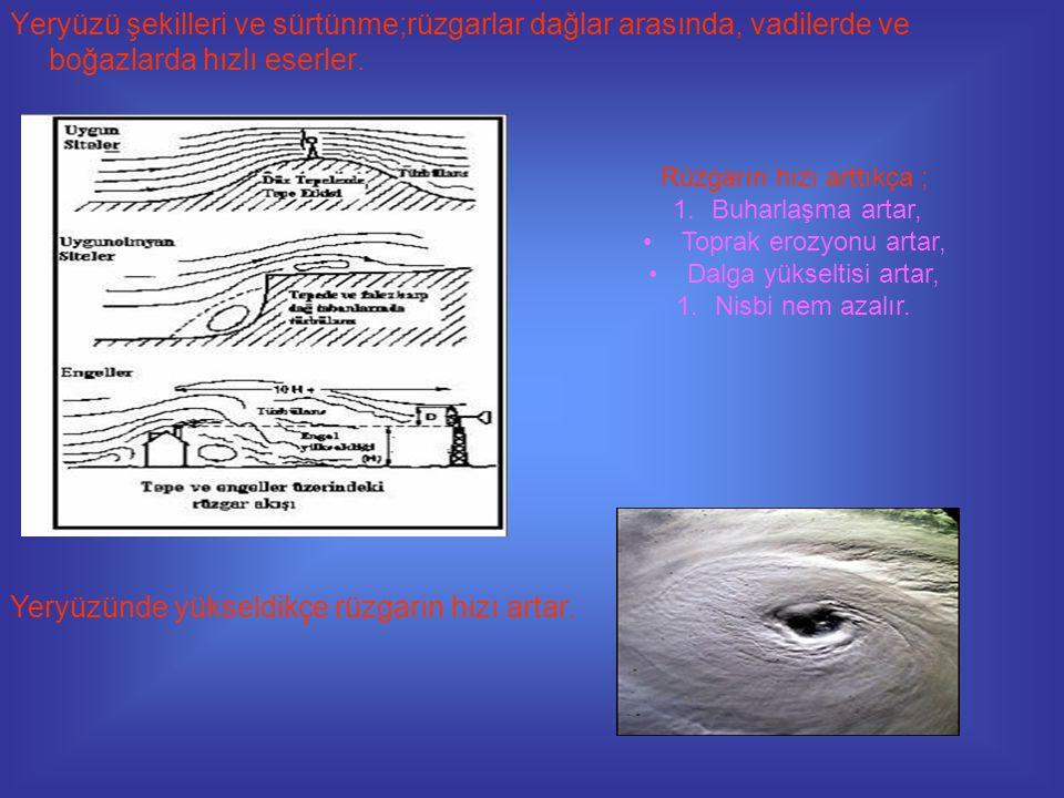 Yeryüzü şekilleri ve sürtünme;rüzgarlar dağlar arasında, vadilerde ve boğazlarda hızlı eserler. Yeryüzünde yükseldikçe rüzgarın hızı artar. Rüzgarın h