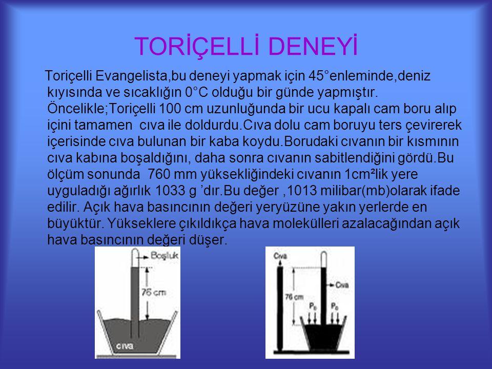 TORİÇELLİ DENEYİ Toriçelli Evangelista,bu deneyi yapmak için 45°enleminde,deniz kıyısında ve sıcaklığın 0°C olduğu bir günde yapmıştır. Öncelikle;Tori