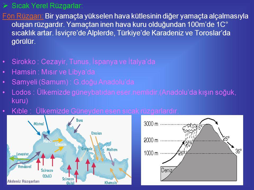  Sıcak Yerel Rüzgarlar: Fön Rüzgarı: Bir yamaçta yükselen hava kütlesinin diğer yamaçta alçalmasıyla oluşan rüzgardır. Yamaçtan inen hava kuru olduğu