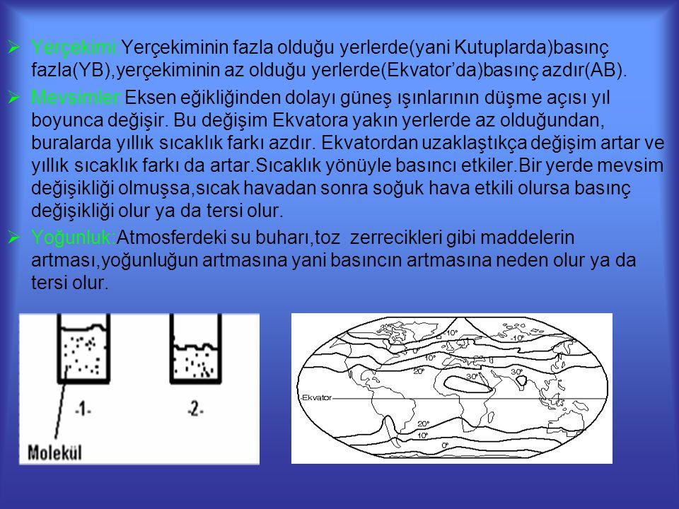 YYerçekimi:Yerçekiminin fazla olduğu yerlerde(yani Kutuplarda)basınç fazla(YB),yerçekiminin az olduğu yerlerde(Ekvator'da)basınç azdır(AB). MMevsi