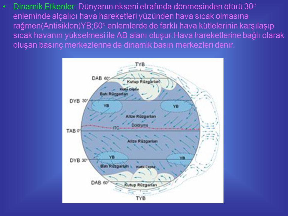 •Dinamik Etkenler: Dünyanın ekseni etrafında dönmesinden ötürü 30  enleminde alçalıcı hava hareketleri yüzünden hava sıcak olmasına rağmen(Antisiklon