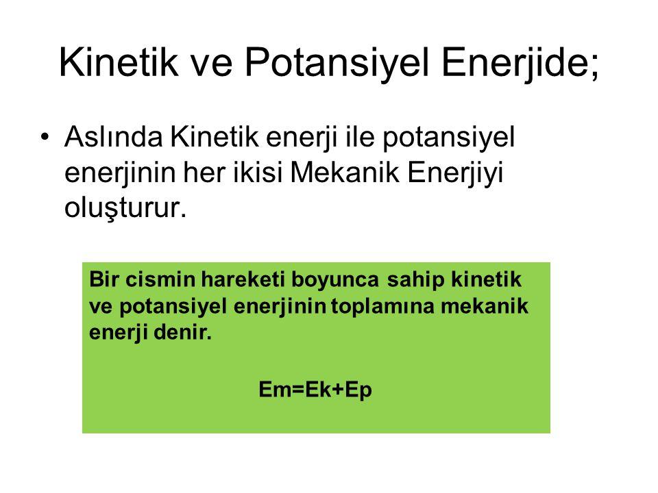 Enerjinin Korunumu •Enerjii Korunumludur •Yani •Enerji yok olmaz •Ve • Yoktan var olmaz. •Açığa çıkan Enerji Başka bir enerjinin dönüşmüş halidir.Bunu