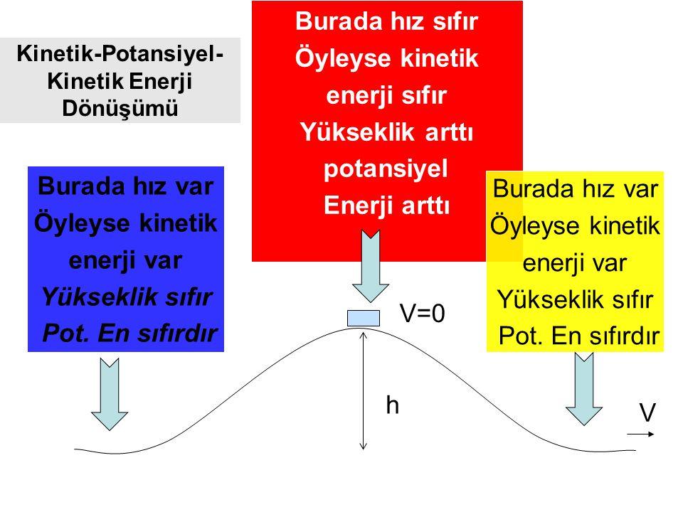 •Taşıtlar benzinde depolanmış olarak bulunan kimyasal enerjiyi kullanmaktadır. Araba motoru kimyasal enerjiyi ısı ve hareket enerjisine dönüştürmekte