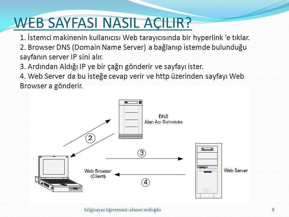 WEB SAYFASI NASIL AÇILIR? bilgisayar öğretmeni: ahmet erdoğdu8 1. İstemci makinenin kullanıcısı Web tarayıcısında bir hyperlink 'e tıklar. 2. Browser