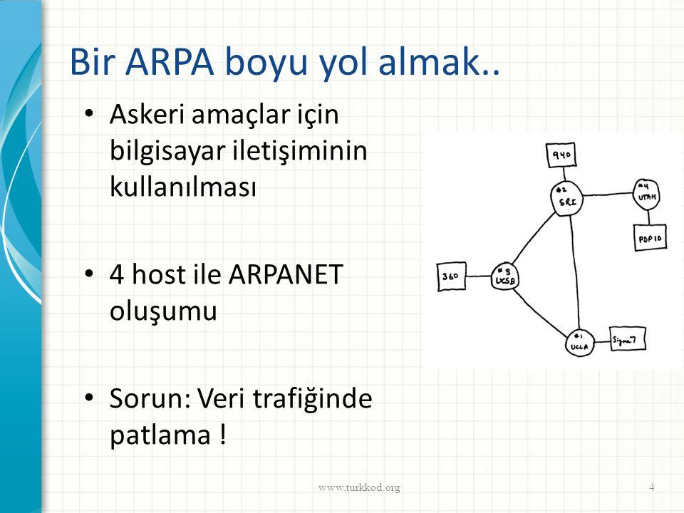 Bir ARPA boyu yol almak.. • Askeri amaçlar için bilgisayar iletişiminin kullanılması • 4 host ile ARPANET oluşumu • Sorun: Veri trafiğinde patlama ! w