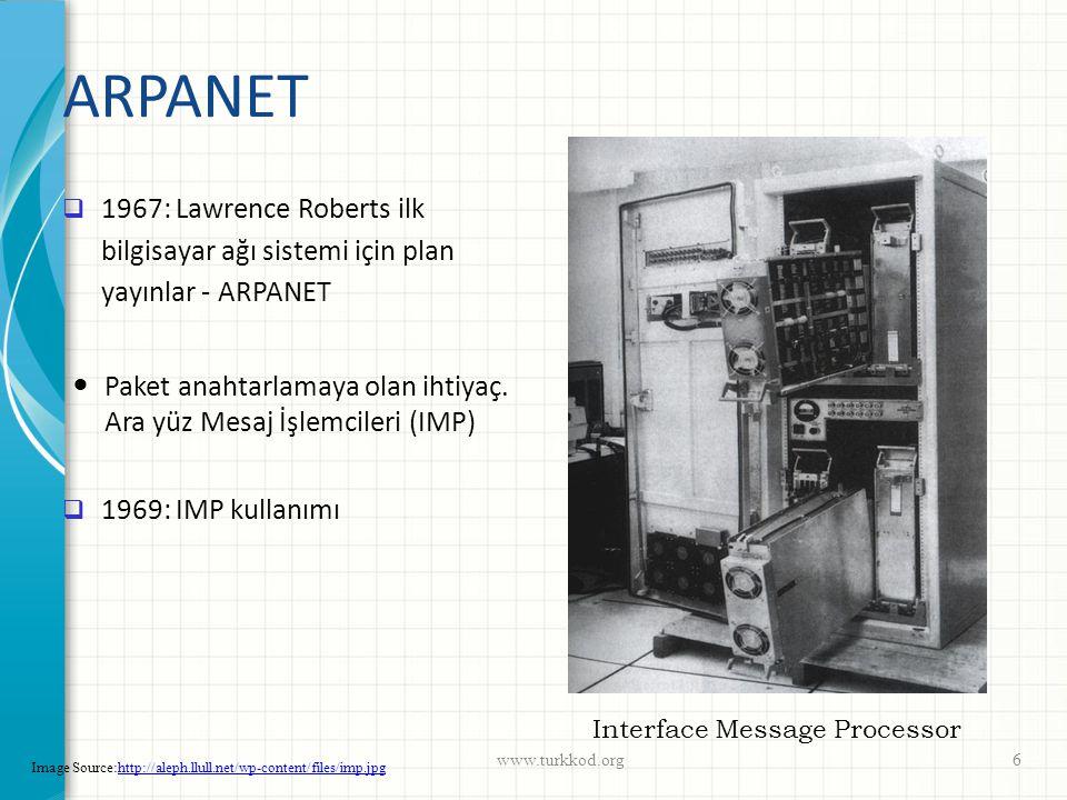 ARPANET  1967: Lawrence Roberts ilk bilgisayar ağı sistemi için plan yayınlar - ARPANET  Paket anahtarlamaya olan ihtiyaç. Ara yüz Mesaj İşlemcileri