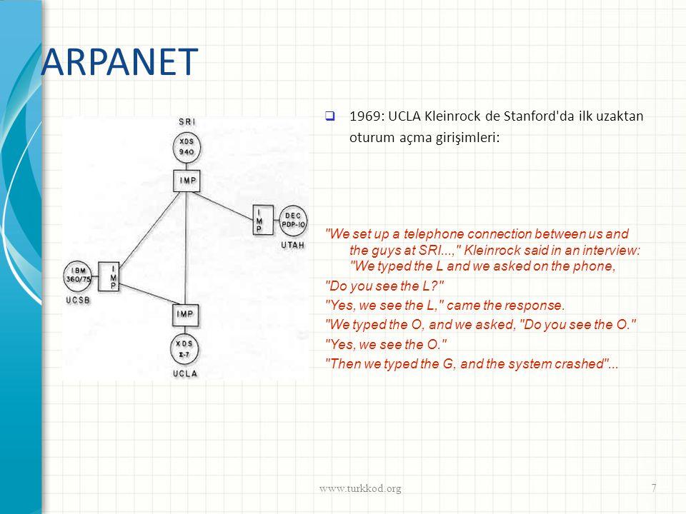 ARPANET  1969: UCLA Kleinrock de Stanford'da ilk uzaktan oturum açma girişimleri: