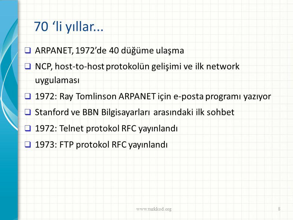 70 'li yıllar...  ARPANET, 1972'de 40 düğüme ulaşma  NCP, host-to-host protokolün gelişimi ve ilk network uygulaması  1972: Ray Tomlinson ARPANET i
