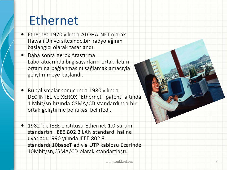 Ethernet  Ethernet 1970 yılında ALOHA-NET olarak Hawaii Üniversitesinde,bir radyo ağının başlangıcı olarak tasarlandı.  Daha sonra Xerox Araştırma L