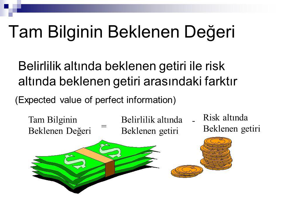 Tam Bilginin Beklenen Değeri Belirlilik altında beklenen getiri ile risk altında beklenen getiri arasındaki farktır (Expected value of perfect informa
