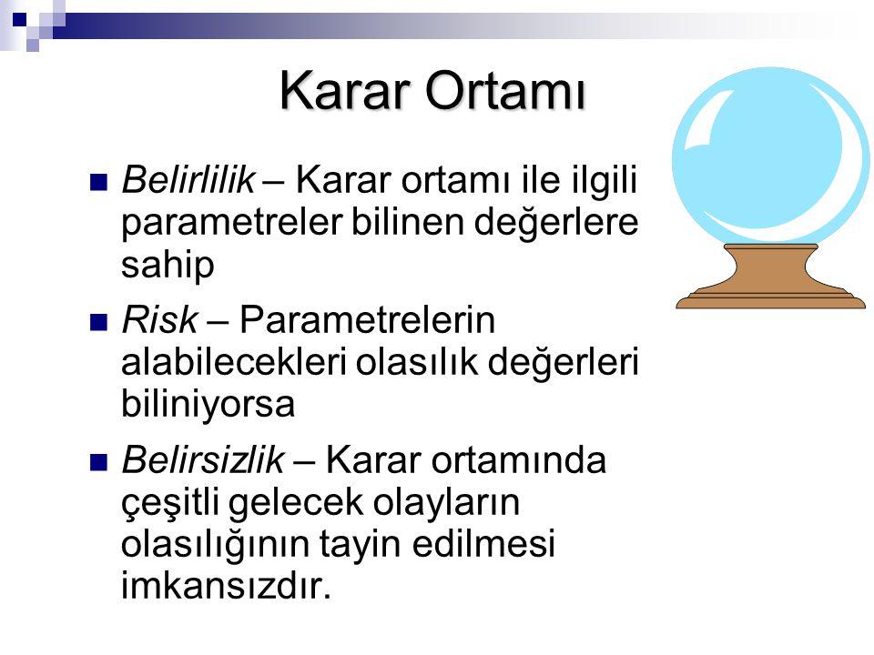  Belirlilik – Karar ortamı ile ilgili parametreler bilinen değerlere sahip  Risk – Parametrelerin alabilecekleri olasılık değerleri biliniyorsa  Be