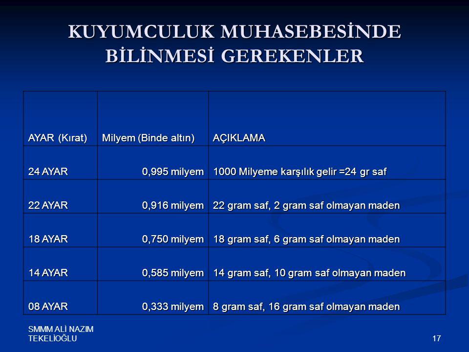 SMMM ALİ NAZIM TEKELİOĞLU 17 KUYUMCULUK MUHASEBESİNDE BİLİNMESİ GEREKENLER AYAR (Kırat) Milyem (Binde altın) AÇIKLAMA 24 AYAR 0,995 milyem 1000 Milyem