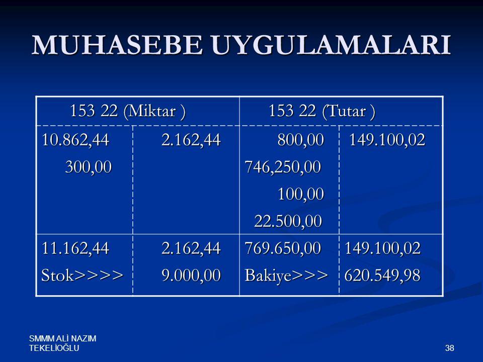SMMM ALİ NAZIM TEKELİOĞLU 38 MUHASEBE UYGULAMALARI 153 22 (Miktar ) 153 22 (Miktar ) 153 22 (Tutar ) 153 22 (Tutar ) 10.862,44 300,00 300,00 2.162,44