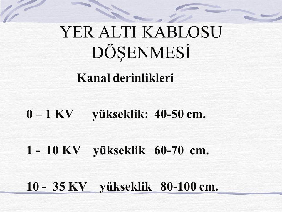 YER ALTI KABLOSU DÖŞENMESİ Kanal derinlikleri 0 – 1 KV yükseklik: 40-50 cm.