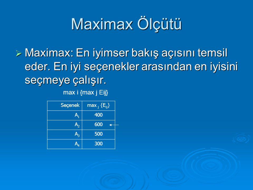Maximax Ölçütü  Maximax: En iyimser bakış açısını temsil eder. En iyi seçenekler arasından en iyisini seçmeye çalışır. Seçenekmax j {E ij } A1A1 400