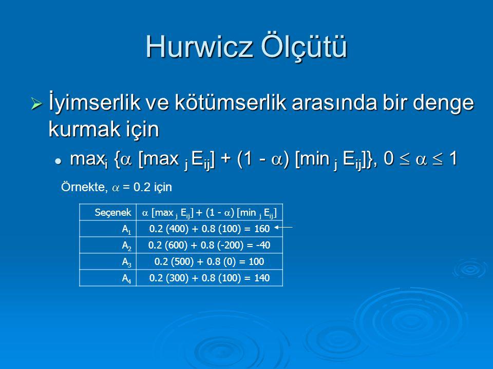 Hurwicz Ölçütü  İyimserlik ve kötümserlik arasında bir denge kurmak için  max i {  [max j E ij ] + (1 -  ) [min j E ij ]}, 0    1 Seçenek  [ma