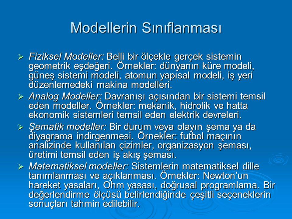 Modellerin Sınıflanması  Fiziksel Modeller: Belli bir ölçekle gerçek sistemin geometrik eşdeğeri. Örnekler: dünyanın küre modeli, güneş sistemi model
